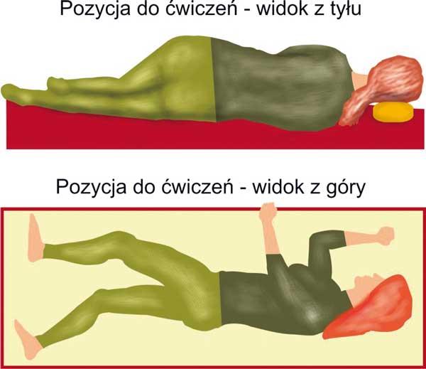 Ćwiczenie bez ryzyka5