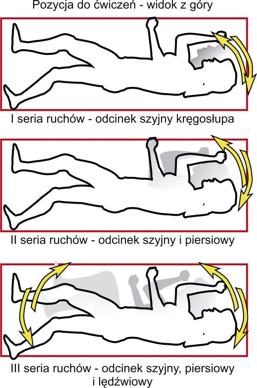 Ćwiczenie bez ryzyka6